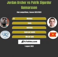 Jordan Archer vs Patrik Sigurdur Gunnarsson h2h player stats
