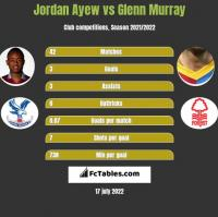 Jordan Ayew vs Glenn Murray h2h player stats
