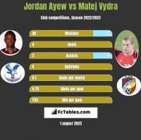 Jordan Ayew vs Matej Vydra h2h player stats