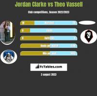 Jordan Clarke vs Theo Vassell h2h player stats