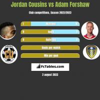 Jordan Cousins vs Adam Forshaw h2h player stats