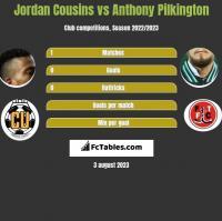 Jordan Cousins vs Anthony Pilkington h2h player stats