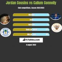Jordan Cousins vs Callum Connolly h2h player stats