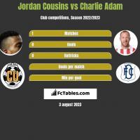 Jordan Cousins vs Charlie Adam h2h player stats