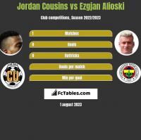 Jordan Cousins vs Ezgjan Alioski h2h player stats