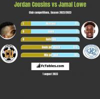 Jordan Cousins vs Jamal Lowe h2h player stats