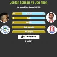 Jordan Cousins vs Joe Allen h2h player stats