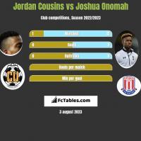 Jordan Cousins vs Joshua Onomah h2h player stats