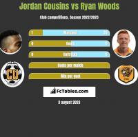 Jordan Cousins vs Ryan Woods h2h player stats