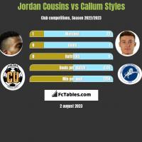 Jordan Cousins vs Callum Styles h2h player stats