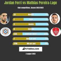 Jordan Ferri vs Mathias Pereira-Lage h2h player stats