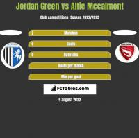 Jordan Green vs Alfie Mccalmont h2h player stats