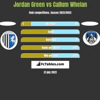 Jordan Green vs Callum Whelan h2h player stats