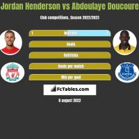 Jordan Henderson vs Abdoulaye Doucoure h2h player stats