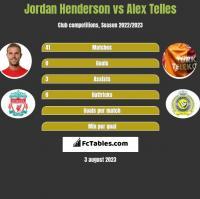 Jordan Henderson vs Alex Telles h2h player stats