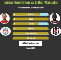Jordan Henderson vs Arthur Masuaku h2h player stats