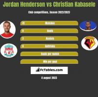 Jordan Henderson vs Christian Kabasele h2h player stats