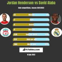 Jordan Henderson vs David Alaba h2h player stats