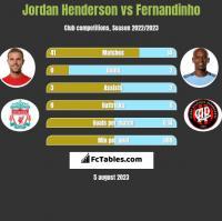 Jordan Henderson vs Fernandinho h2h player stats