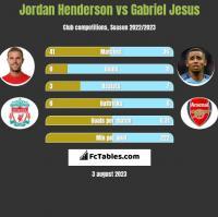 Jordan Henderson vs Gabriel Jesus h2h player stats
