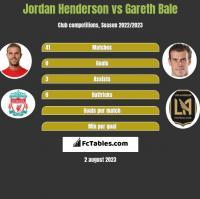 Jordan Henderson vs Gareth Bale h2h player stats