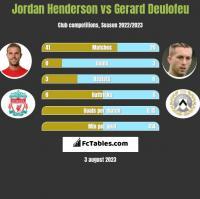Jordan Henderson vs Gerard Deulofeu h2h player stats