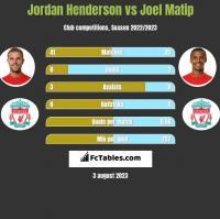 Jordan Henderson vs Joel Matip h2h player stats