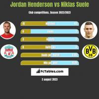 Jordan Henderson vs Niklas Suele h2h player stats