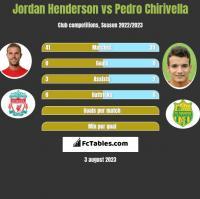 Jordan Henderson vs Pedro Chirivella h2h player stats