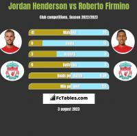 Jordan Henderson vs Roberto Firmino h2h player stats