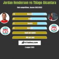 Jordan Henderson vs Thiago Alcantara h2h player stats