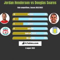 Jordan Henderson vs Douglas Soares h2h player stats