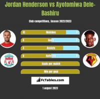 Jordan Henderson vs Ayotomiwa Dele-Bashiru h2h player stats