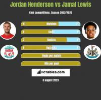 Jordan Henderson vs Jamal Lewis h2h player stats
