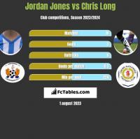Jordan Jones vs Chris Long h2h player stats