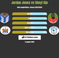 Jordan Jones vs Sheyi Ojo h2h player stats