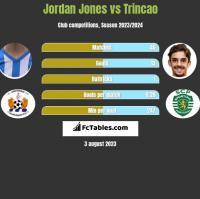 Jordan Jones vs Trincao h2h player stats