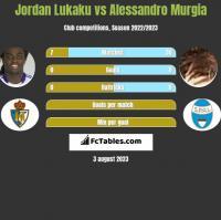 Jordan Lukaku vs Alessandro Murgia h2h player stats