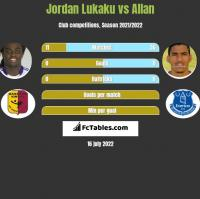 Jordan Lukaku vs Allan h2h player stats