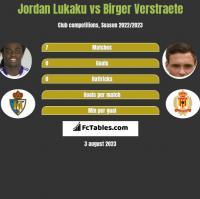 Jordan Lukaku vs Birger Verstraete h2h player stats