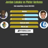 Jordan Lukaku vs Pieter Gerkens h2h player stats