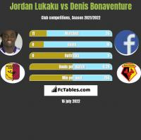 Jordan Lukaku vs Denis Bonaventure h2h player stats