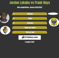 Jordan Lukaku vs Frank Boya h2h player stats