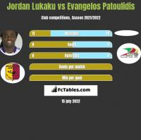 Jordan Lukaku vs Evangelos Patoulidis h2h player stats