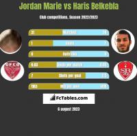 Jordan Marie vs Haris Belkebla h2h player stats
