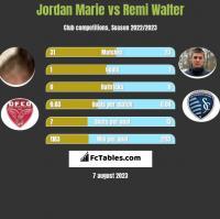Jordan Marie vs Remi Walter h2h player stats