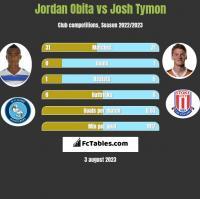 Jordan Obita vs Josh Tymon h2h player stats