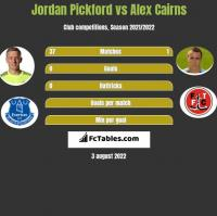Jordan Pickford vs Alex Cairns h2h player stats