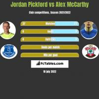 Jordan Pickford vs Alex McCarthy h2h player stats