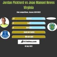 Jordan Pickford vs Joao Manuel Neves Virginia h2h player stats